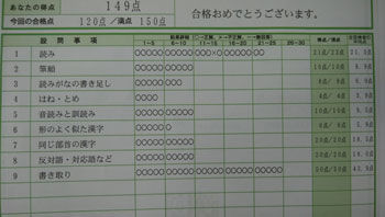 漢検9級合格!1問ミスし、満点合格ならずで大泣きの小学2年生の娘。