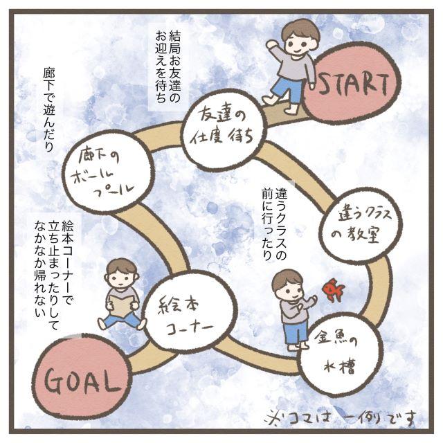 【5】保育園へのお迎え 共働き夫婦の家事育児分担 みゅこの育児絵日記